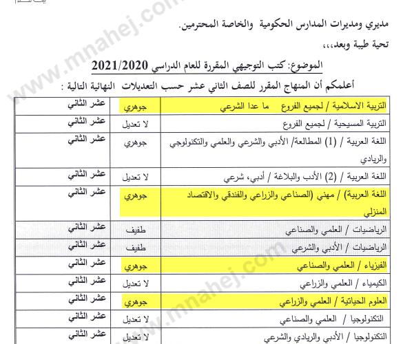 كتب التوجيهي المقررة للعام الدراسي 2020 2021 المناهج الفلسطينية المنهاج الفلسطيني